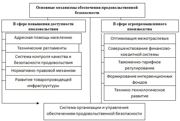 Форекс схема